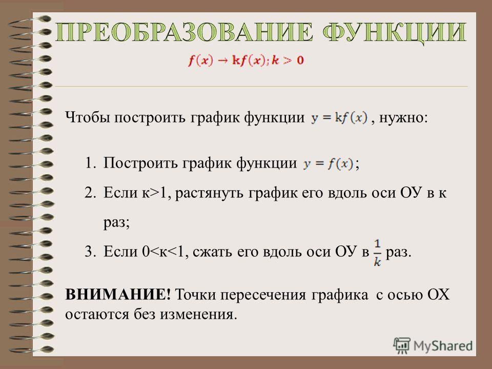 Чтобы построить график функции, нужно: 1.Построить график функции ; 2.Если к>1, растянуть график его вдоль оси ОУ в к раз; 3.Если 0