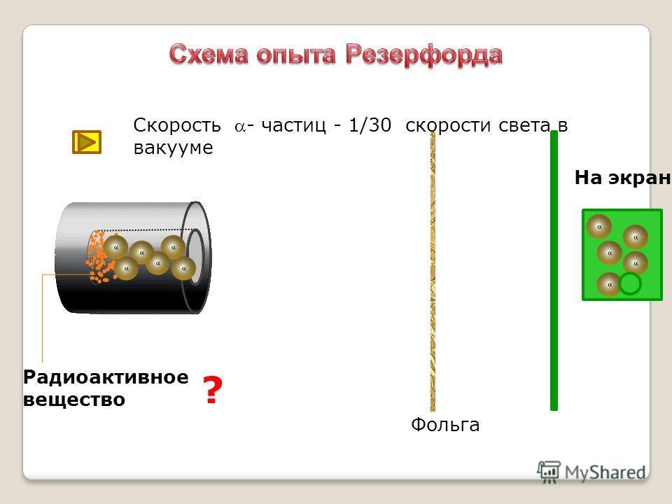 ? Фольга Радиоактивное вещество Скорость - частиц - 1/30 скорости света в вакууме На экране