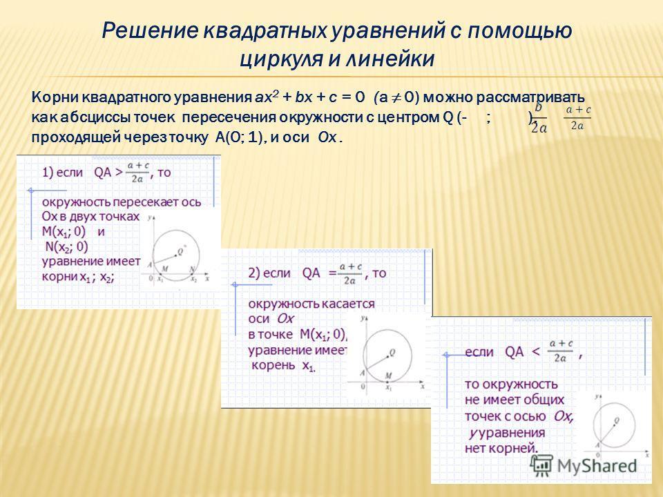 Графический способ решения квадратного уравнения Не используя формул квадратное уравнение можно решить графическим способом. Решим уравнение Для этого построим два графика : X-3-20123 Y9410149 X 01 Y012 Ответ: Абсциссы точек пересечения графиков и бу
