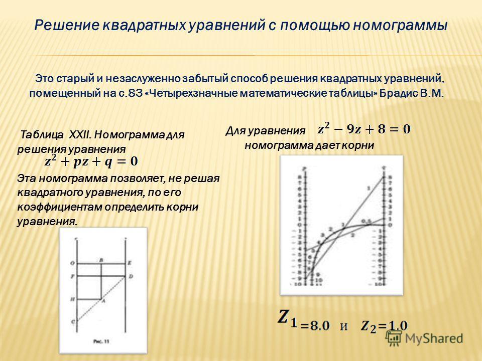 Решение квадратных уравнений с помощью циркуля и линейки Корни квадратного уравнения ах 2 + bх + с = 0 (а 0) можно рассматривать как абсциссы точек пересечения окружности с центром Q (- ; ), проходящей через точку A(О; 1), и оси Ох.