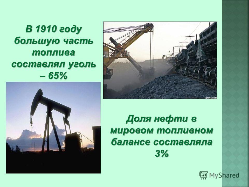 Доля нефти в мировом топливном балансе составляла 3% В 1910 году большую часть топлива составлял уголь – 65%