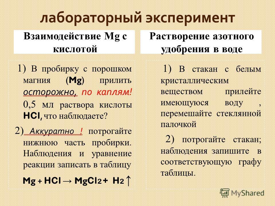 лабораторный эксперимент Взаимодействие Mg с кислотой Растворение азотного удобрения в воде 1) В пробирку с порошком магния (Mg) прилить осторожно, по каплям ! 0,5 мл раствора кислоты HCl, что наблюдаете? 2) Аккуратно ! потрогайте нижнюю часть пробир