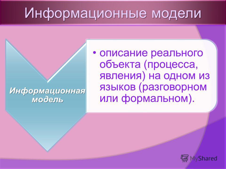 Информационные модели Информационная модель описание реального объекта (процесса, явления) на одном из языков (разговорном или формальном).