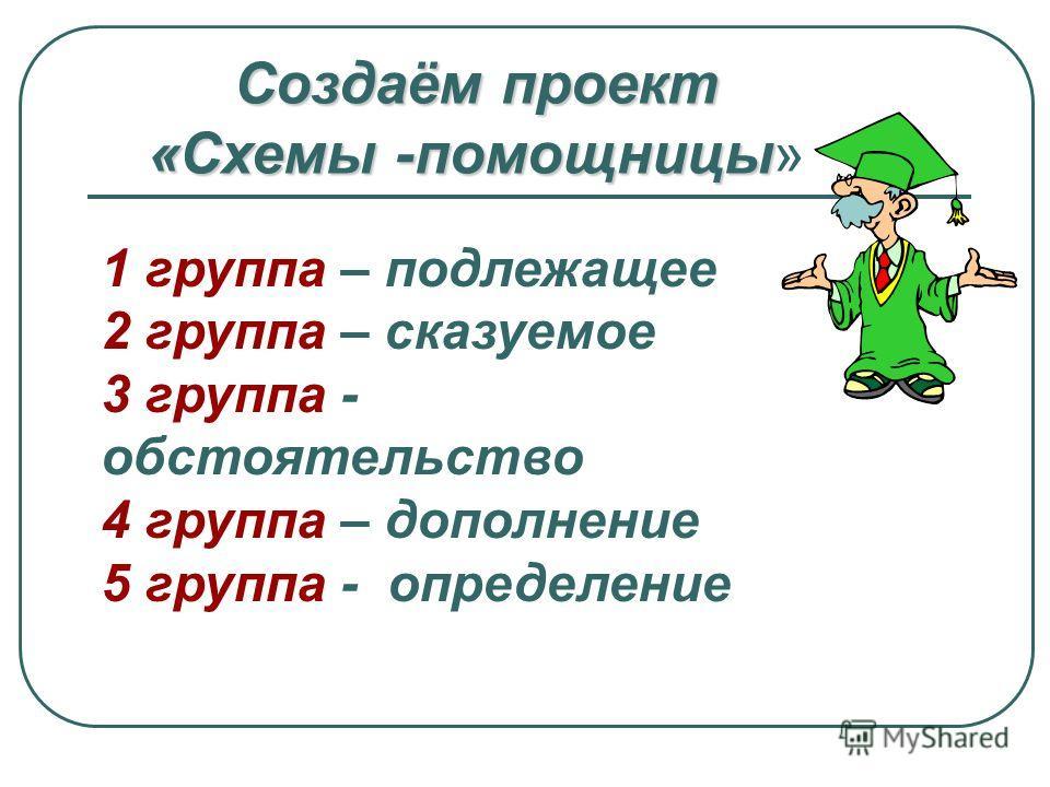 Задание 3. Ответы: К какой части речи относятся выделенные слова? Зимний (день), крутая (гора),лесная (лыжня), весёлый (смех). Чем будут являться имена прилагательные в предложениях? Определением. Составьте из данных слов небольшой текст, озаглавьте