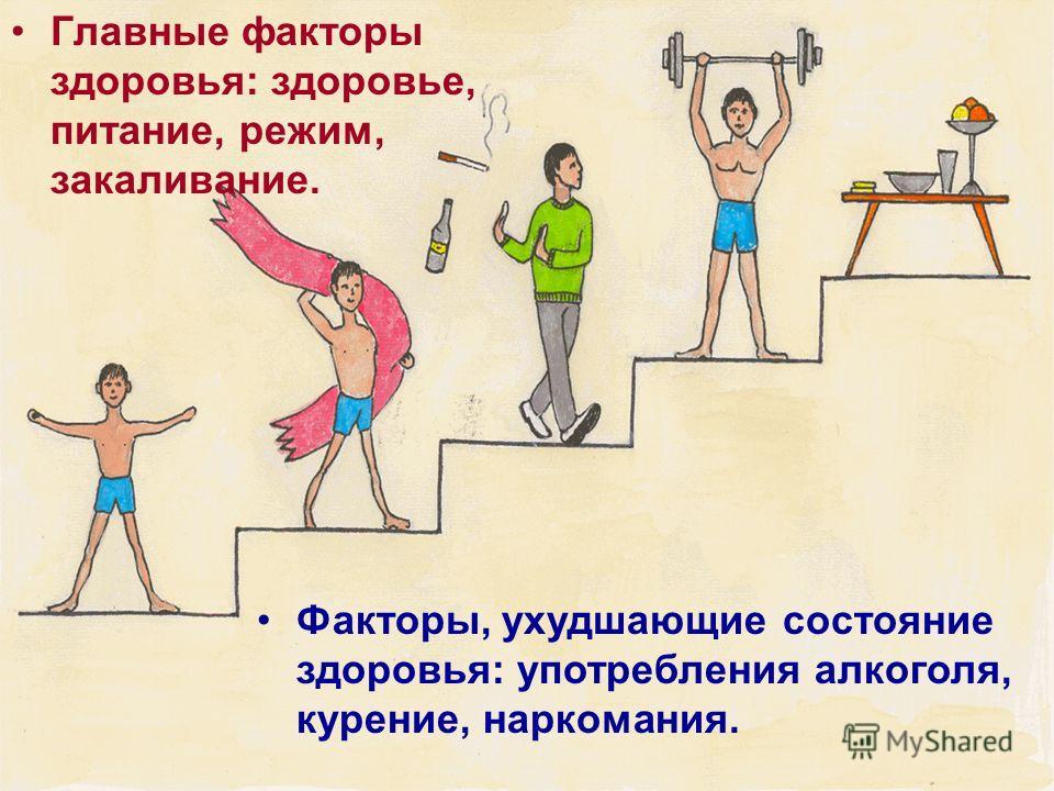 Главные факторы здоровья: здоровье, питание, режим, закаливание. Факторы, ухудшающие состояние здоровья: употребления алкоголя, курение, наркомания.
