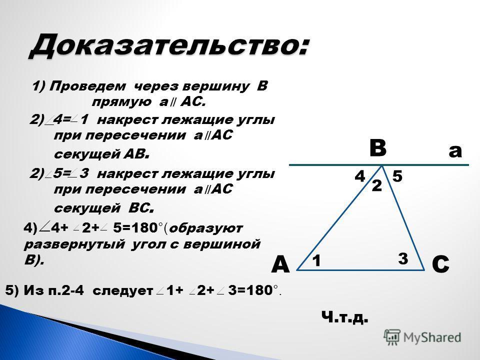 1) Проведем через вершину В прямую а АС. В А С 2 1 3 а 4 5 2) 4= 1 накрест лежащие углы при пересечении а АС секущей АВ. 2) 5= 3 накрест лежащие углы при пересечении а АС секущей ВС. 4) 4+ 2+ 5=180 °( образуют развернутый угол с вершиной В). 5) Из п.