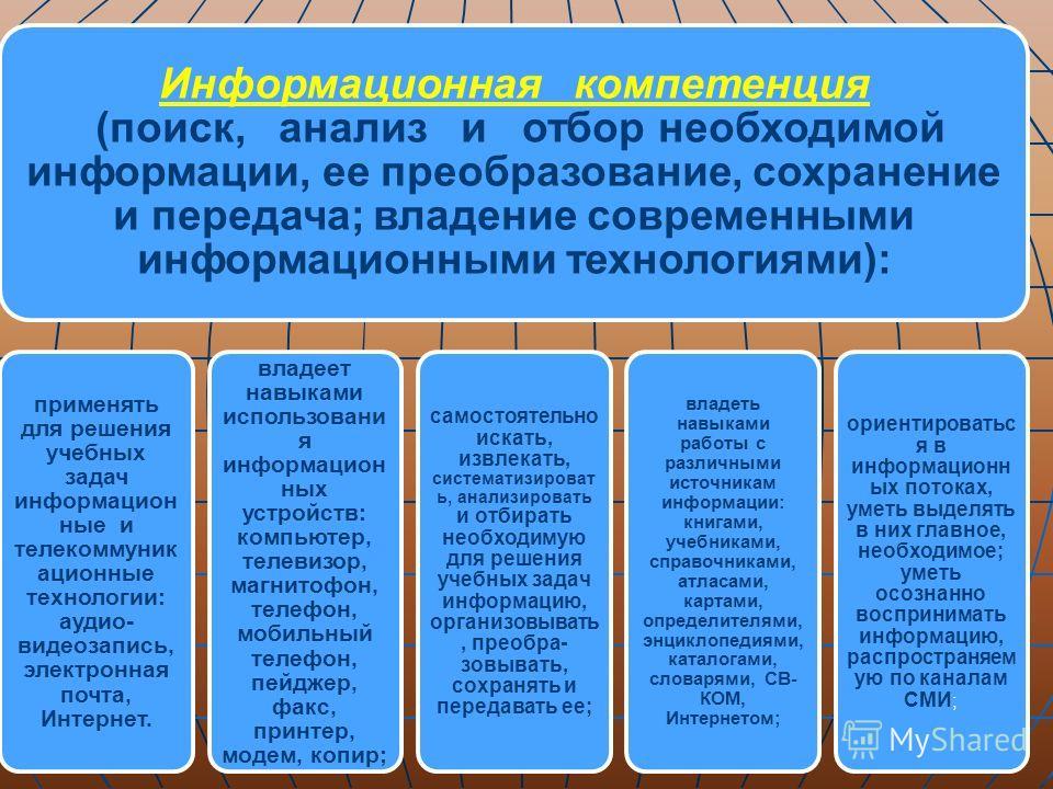Коммуникативная компетенция (знание языков, способов взаимодействия с окружающими и удаленными людьми и событиями; навыки работы в группе, коллективе, владение различными социальными ролями): уметь представить себя устно и письменно, написать анкету,