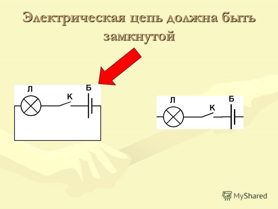 Электрическая цепь должна быть замкнутой
