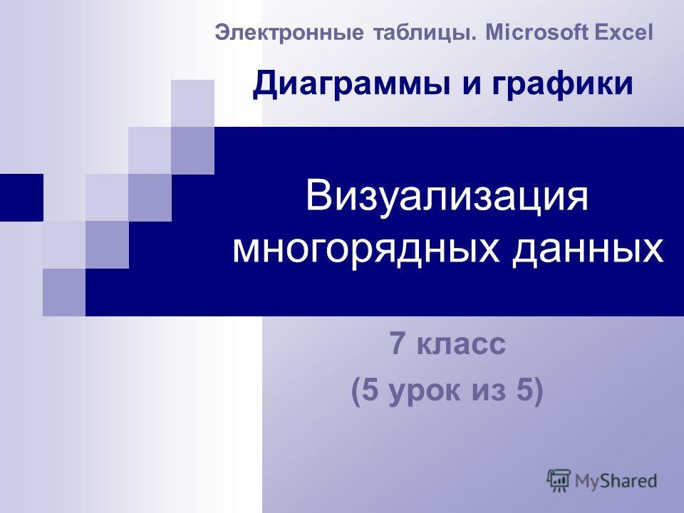 Визуализация многорядных данных 7 класс (5 урок из 5) Электронные таблицы. Microsoft Excel Диаграммы и графики