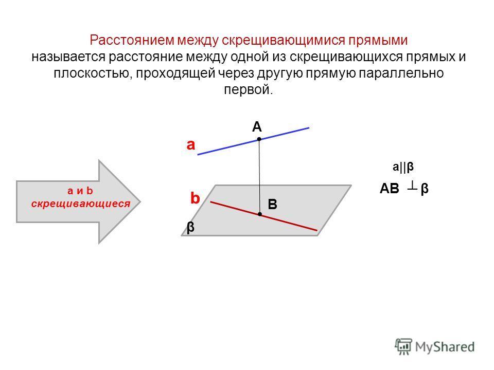 a bb β Расстоянием между скрещивающимися прямыми называется расстояние между одной из скрещивающихся прямых и плоскостью, проходящей через другую прямую параллельно первой. А В АВ β a||β a и b скрещивающиеся