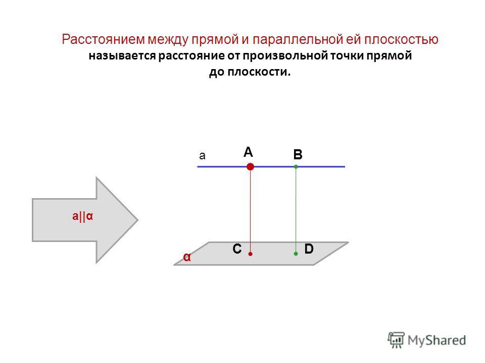α Расстоянием между прямой и параллельной ей плоскостью называется расстояние от произвольной точки прямой до плоскости. А С а В D a||α а