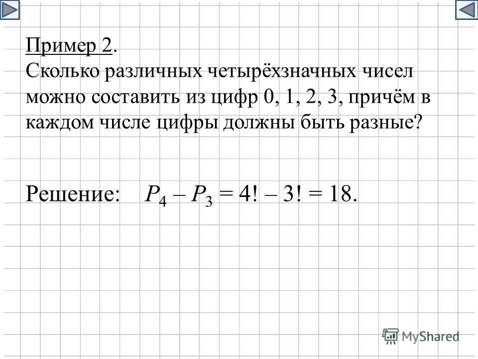 Пример 2. Сколько различных четырёхзначных чисел можно составить из цифр 0, 1, 2, 3, причём в каждом числе цифры должны быть разные? Решение: Р 4 – Р 3 = 4! – 3! = 18.
