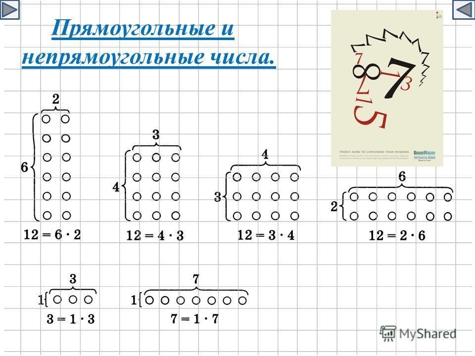 Прямоугольные и непрямоугольные числа.