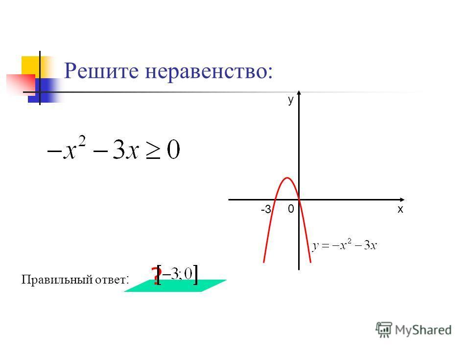 Решите неравенство: ? 0 у х -3 Правильный ответ :