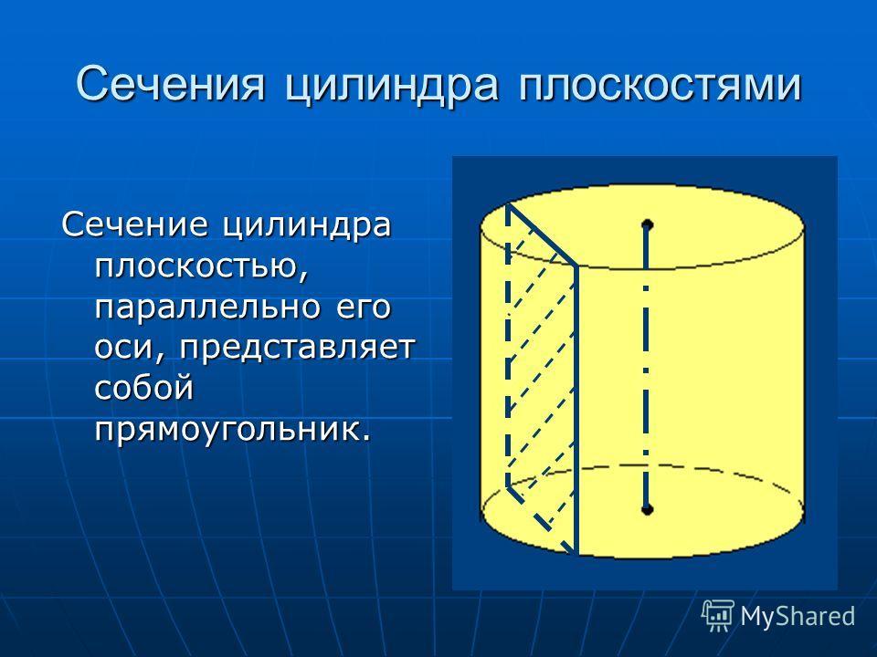 Сечения цилиндра плоскостями Сечение цилиндра плоскостью, параллельно его оси, представляет собой прямоугольник.