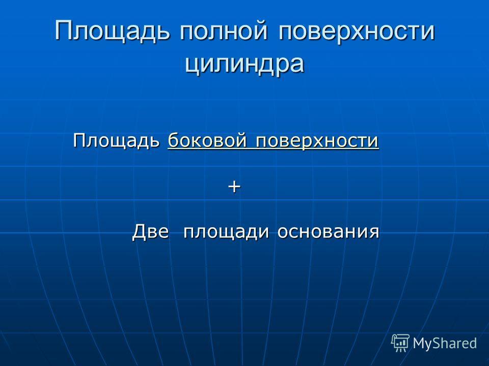 Площадь полной поверхности цилиндра Площадь боковой поверхности боковой поверхностибоковой поверхности + Две площади основания Две площади основания