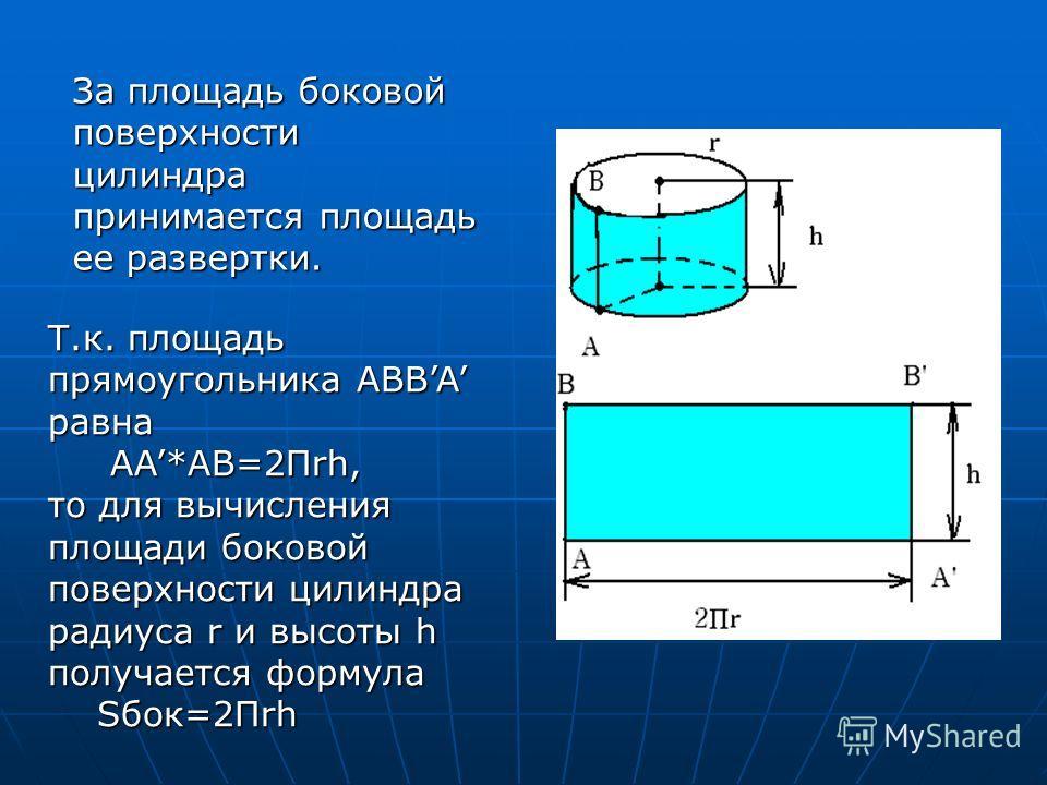 За площадь боковой поверхности цилиндра принимается площадь ее развертки. Т.к. площадь прямоугольника ABBA равна AA*AB=2Пrh, AA*AB=2Пrh, то для вычисления площади боковой поверхности цилиндра радиуса r и высоты h получается формула Sбок=2Пrh Sбок=2Пr