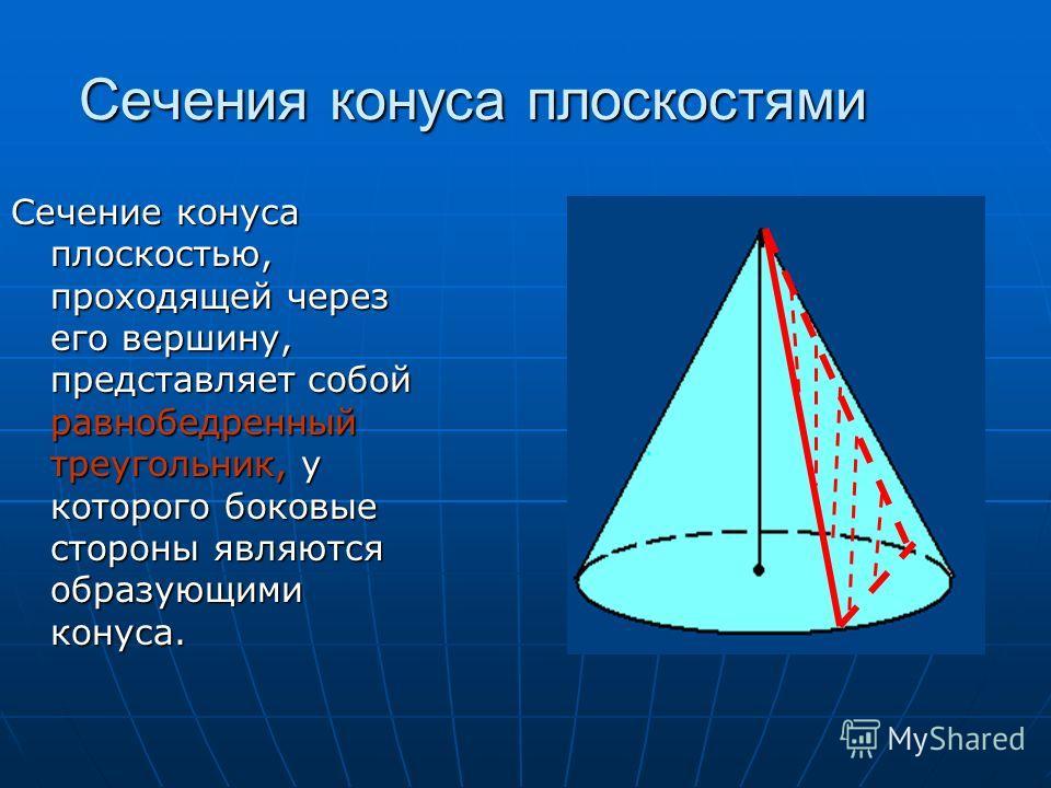 Сечения конуса плоскостями Сечение конуса плоскостью, проходящей через его вершину, представляет собой равнобедренный треугольник, у которого боковые стороны являются образующими конуса.