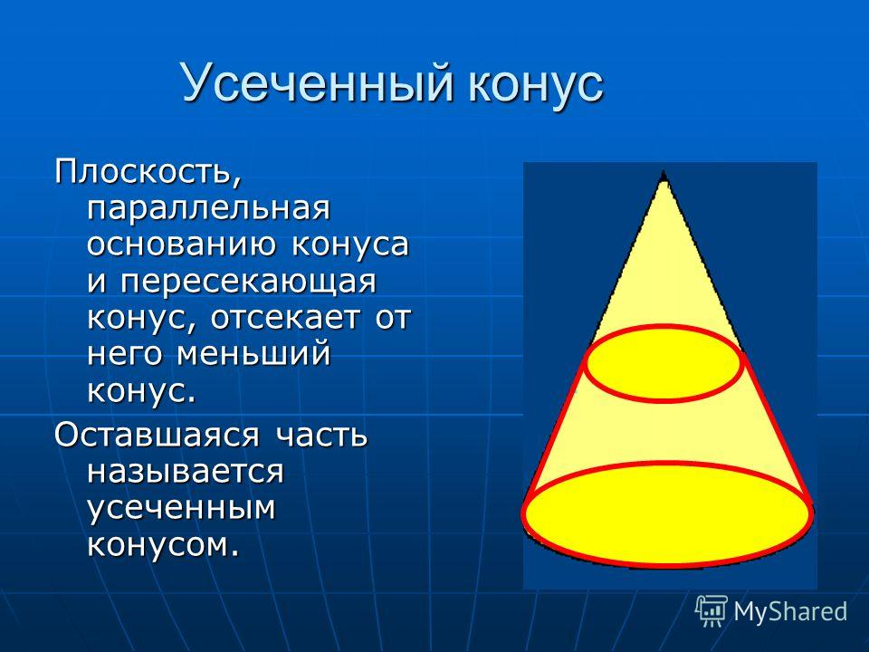 Усеченный конус Плоскость, параллельная основанию конуса и пересекающая конус, отсекает от него меньший конус. Оставшаяся часть называется усеченным конусом.