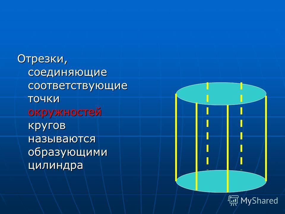 Отрезки, соединяющие соответствующие точки окружностей кругов называются образующими цилиндра