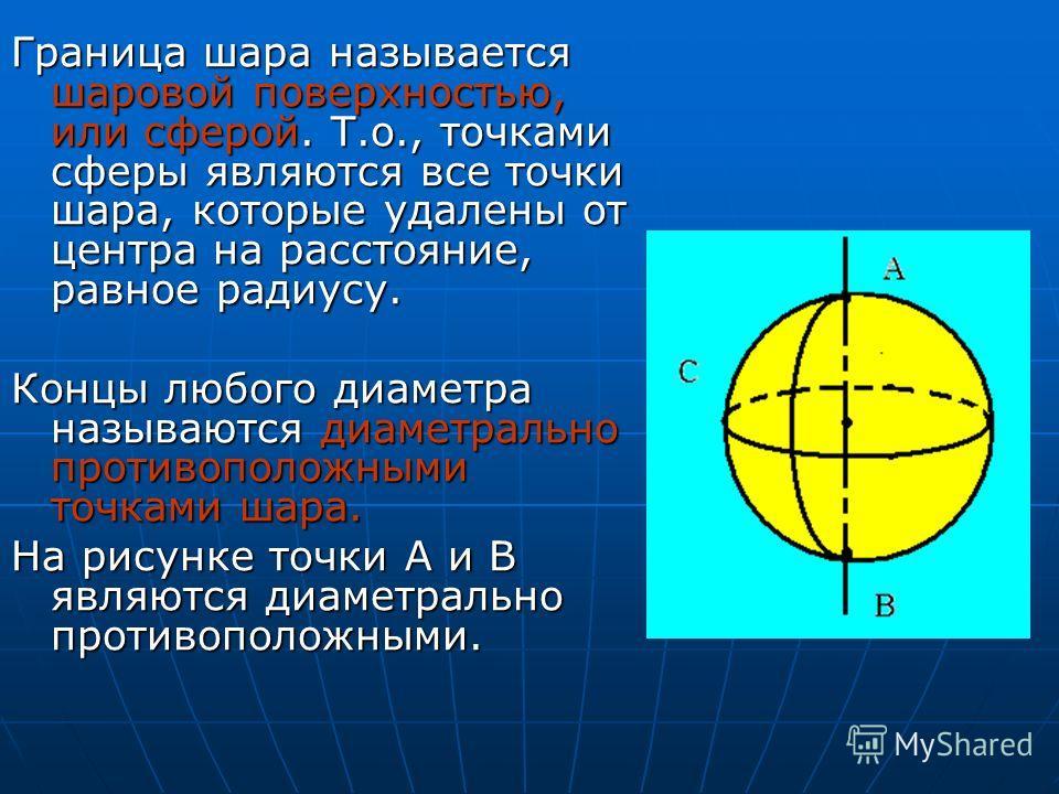 Граница шара называется шаровой поверхностью, или сферой. Т.о., точками сферы являются все точки шара, которые удалены от центра на расстояние, равное радиусу. Концы любого диаметра называются диаметрально противоположными точками шара. На рисунке то