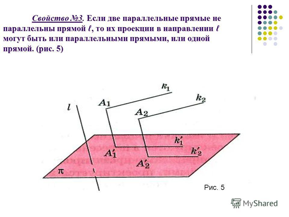 Свойство 3. Если две параллельные прямые не параллельны прямой, то их проекции в направлении могут быть или параллельными прямыми, или одной прямой. (рис. 5) Рис. 5