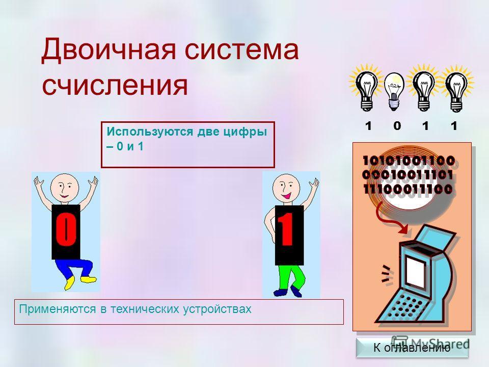 Двоичная система счисления 1 0 1 1 Используются две цифры – 0 и 1 Применяются в технических устройствах К оглавлению
