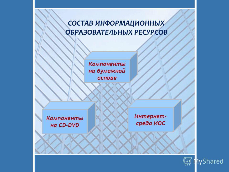 СОСТАВ ИНФОРМАЦИОННЫХ ОБРАЗОВАТЕЛЬНЫХ РЕСУРСОВ Компоненты на бумажной основе Интернет- среда ИОС Компоненты на CD-DVD