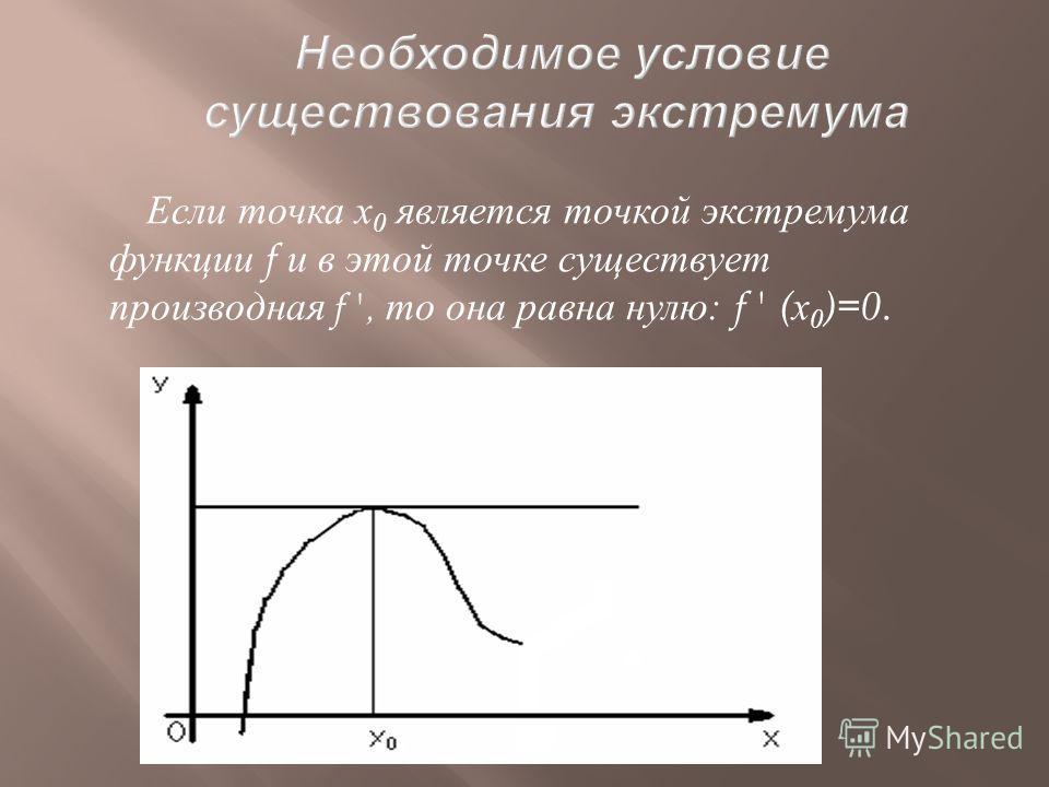 Если точка х 0 является точкой экстремума функции f и в этой точке существует производная f ', то она равна нулю : f ' ( х 0 )=0.