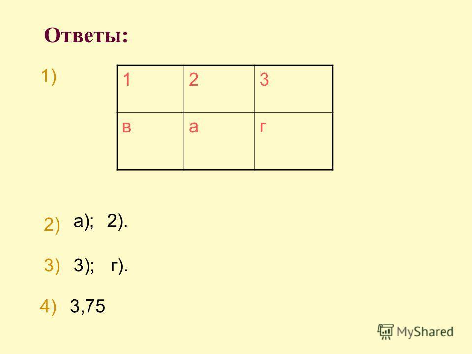 123 ваг Ответы: 1) 2) 3) а);2). 3);г). 4)3,75