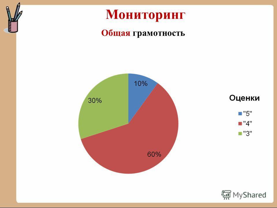 Мониторинг Общая грамотность