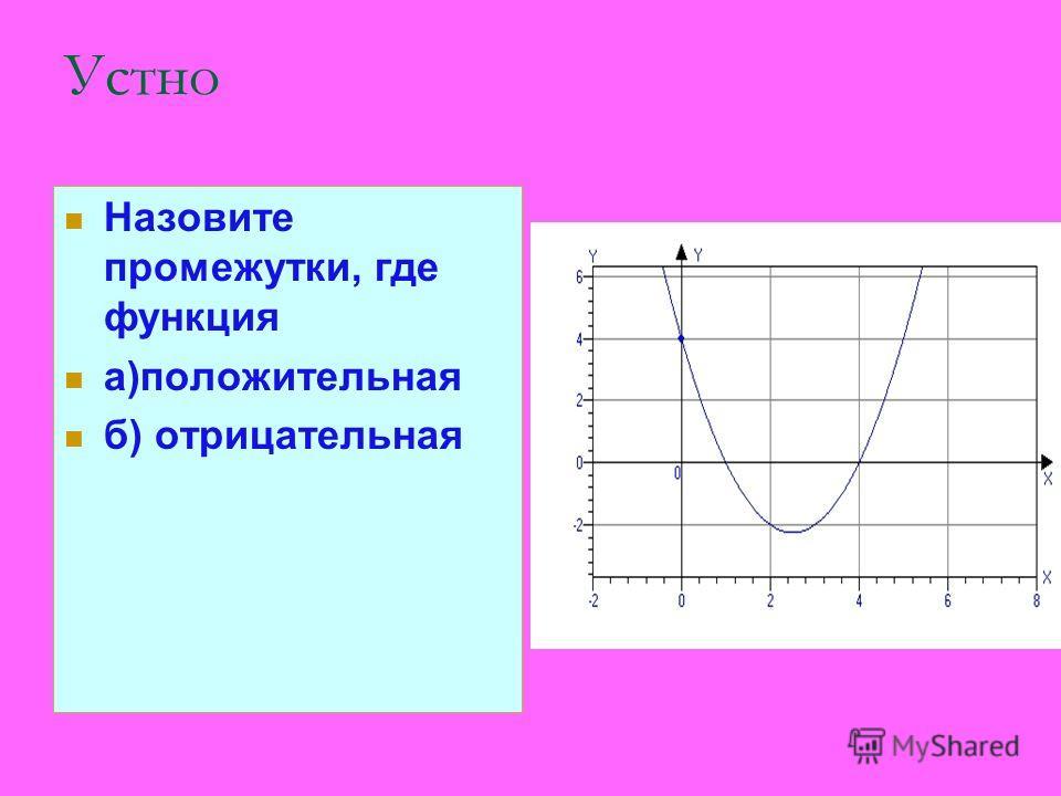 Устно Назовите промежутки, где функция а)положительная б) отрицательная