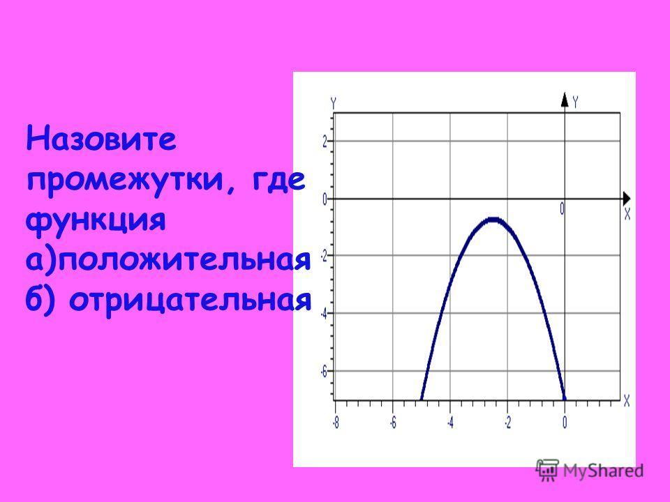 Назовите промежутки, где функция а)положительная б) отрицательная