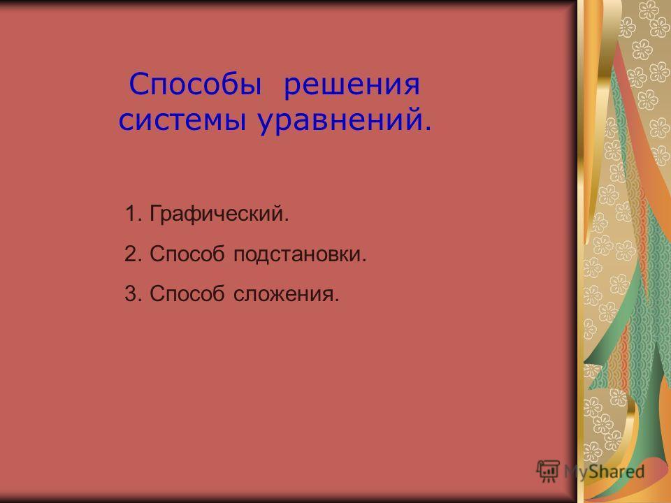 Способы решения системы уравнений. 1.Графический. 2.Способ подстановки. 3.Способ сложения.