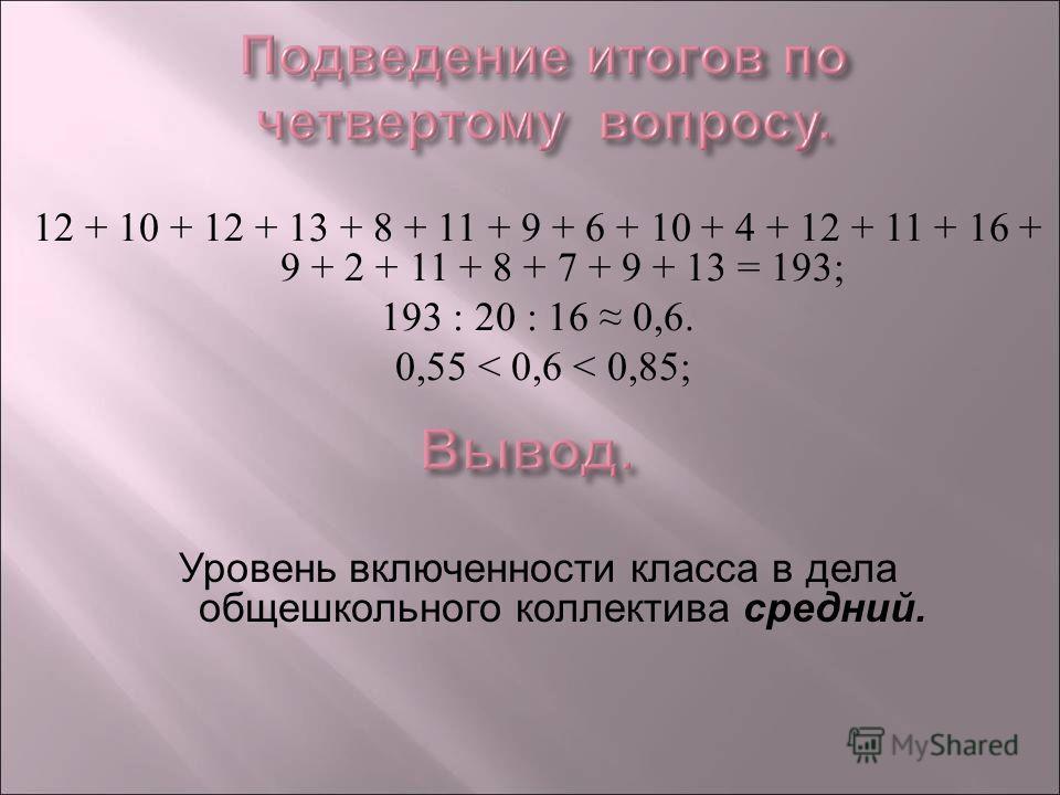 12 + 10 + 12 + 13 + 8 + 11 + 9 + 6 + 10 + 4 + 12 + 11 + 16 + 9 + 2 + 11 + 8 + 7 + 9 + 13 = 193; 193 : 20 : 16 0,6. 0,55 < 0,6 < 0,85; Уровень включенности класса в дела общешкольного коллектива средний.