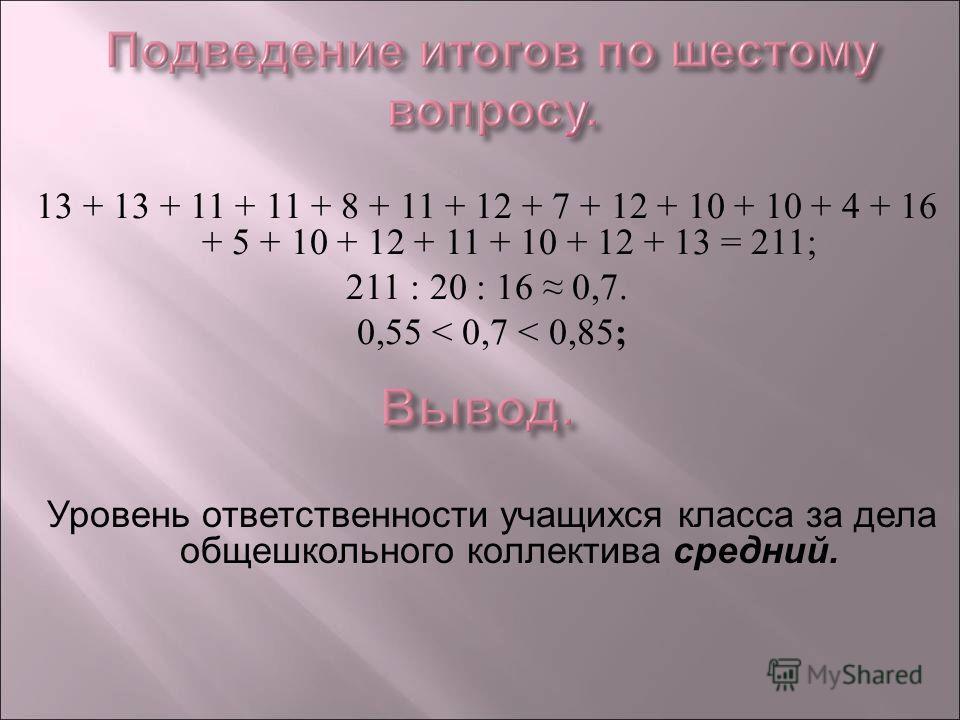 13 + 13 + 11 + 11 + 8 + 11 + 12 + 7 + 12 + 10 + 10 + 4 + 16 + 5 + 10 + 12 + 11 + 10 + 12 + 13 = 211; 211 : 20 : 16 0,7. 0,55 < 0,7 < 0,85 ; Уровень ответственности учащихся класса за дела общешкольного коллектива средний.