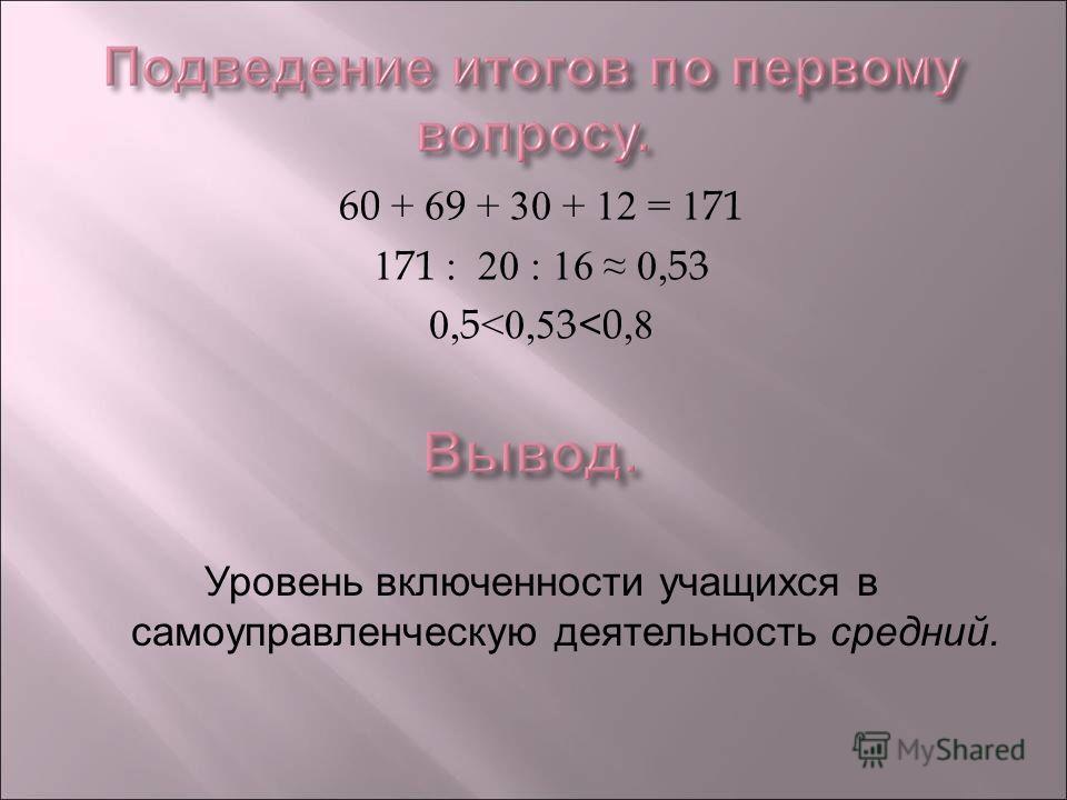 60 + 69 + 30 + 12 = 171 171 : 20 : 16 0,53 0,5