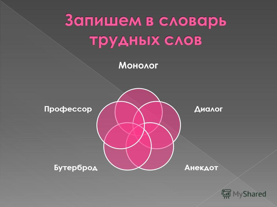 Монолог Диалог АнекдотБутерброд Профессор