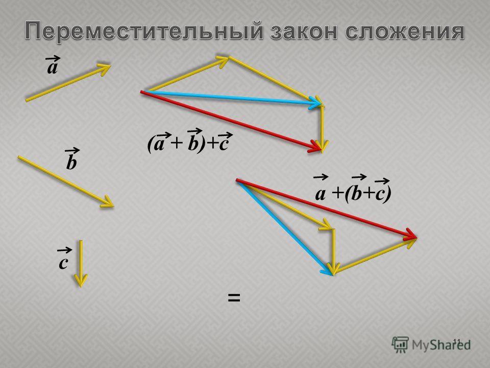 11 b a = c (a + b)+c a +(b+c)