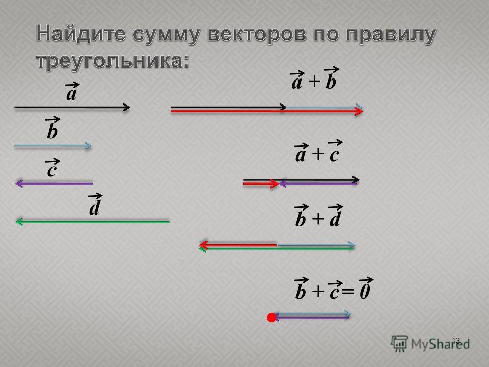 13 a b c d a + b a + c b + d b + c= 0