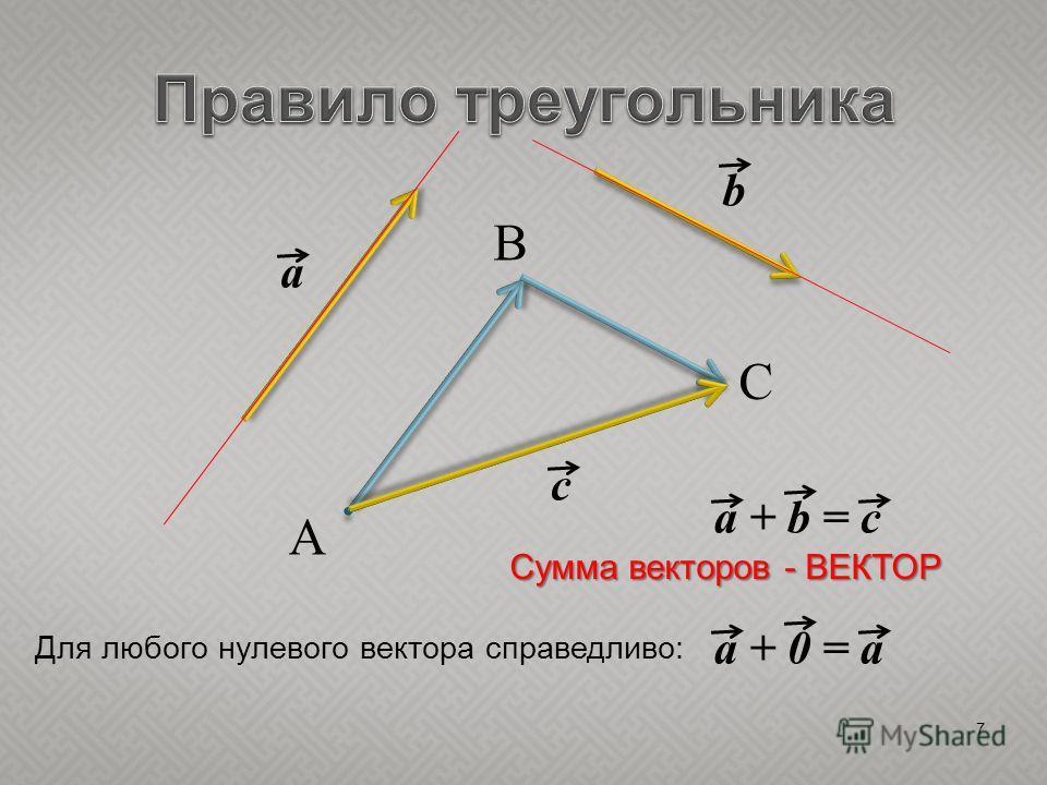7 a b a + b = c c A C B Сумма векторов - ВЕКТОР a + 0 = a Для любого нулевого вектора справедливо: