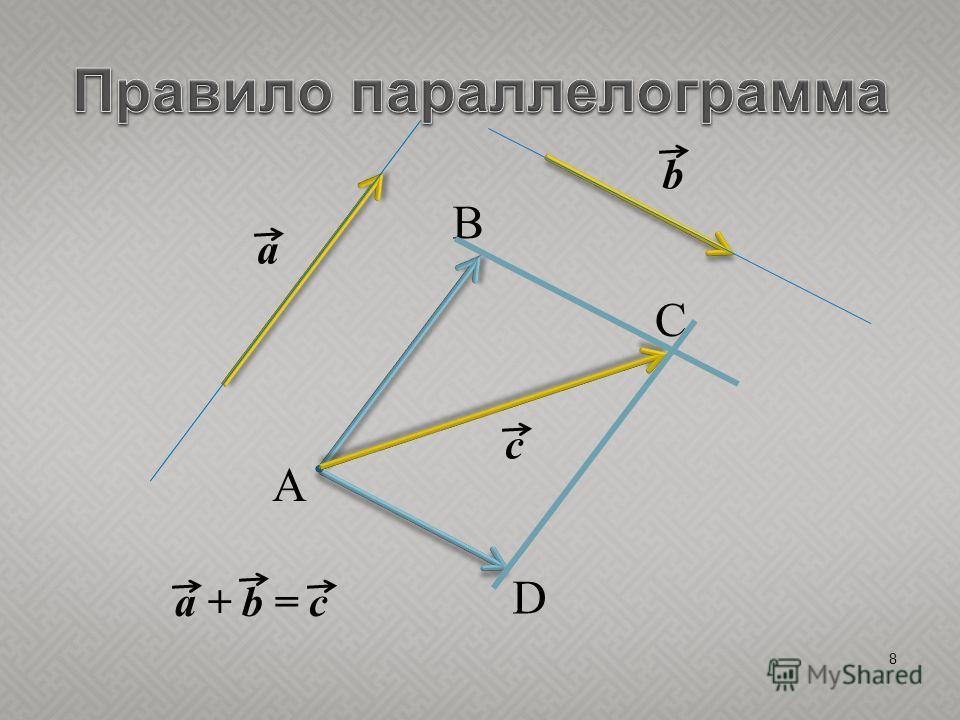 8 a b a + b = c c A C B D