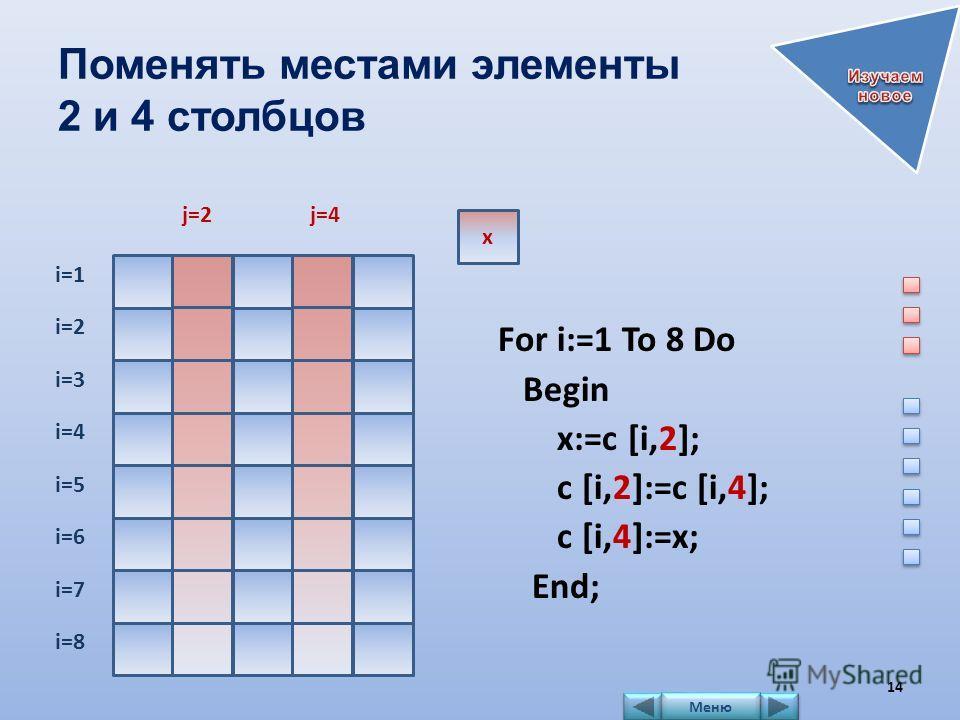 Поменять местами элементы 2 и 4 столбцов For i:=1 To 8 Do Begin x:=c [i,2]; c [i,2]:=c [i,4]; c [i,4]:=x; End; i=1 i=2 i=3 i=4 i=5 i=6 i=7 i=8 x j=2j=4 14 Меню