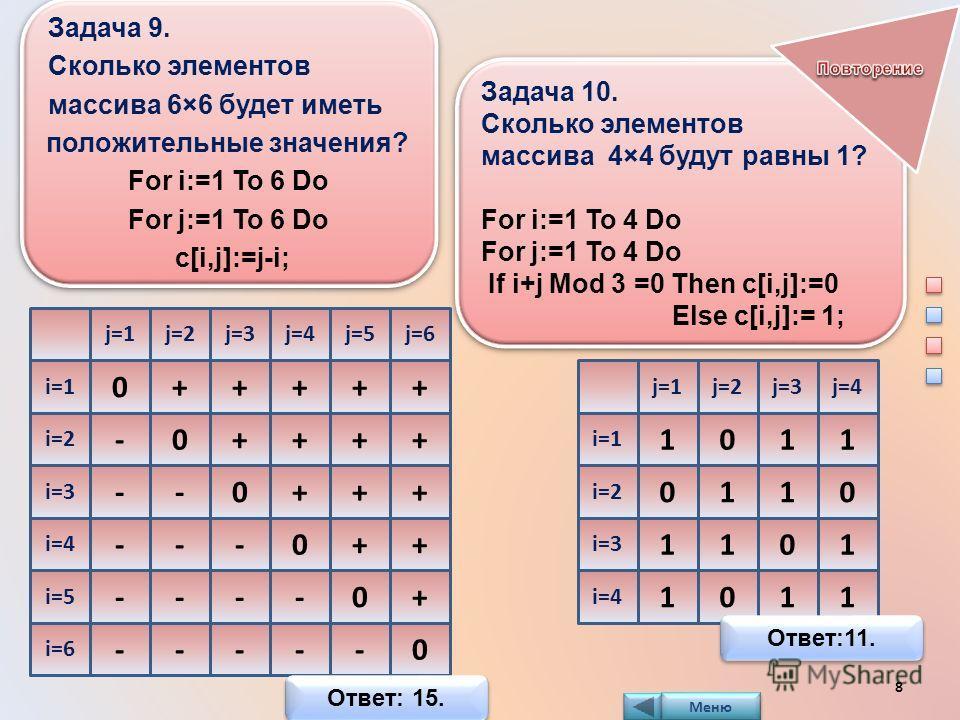 Задача 10. Сколько элементов массива 4×4 будут равны 1? For i:=1 To 4 Do For j:=1 To 4 Do If i+j Mod 3 =0 Then c[i,j]:=0 Else c[i,j]:= 1; Задача 10. Сколько элементов массива 4×4 будут равны 1? For i:=1 To 4 Do For j:=1 To 4 Do If i+j Mod 3 =0 Then c