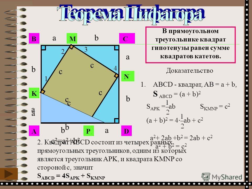 Доказать: KMNP - квадрат Что изображено? Из чего он состоит? Докажите, что треугольник KВМ равен треугольнику MСN. Что можно сказать о площадях этих треугольников? Доказательство В четырехугольнике KMNP все стороны равны с. Найдем величину угла KMN.
