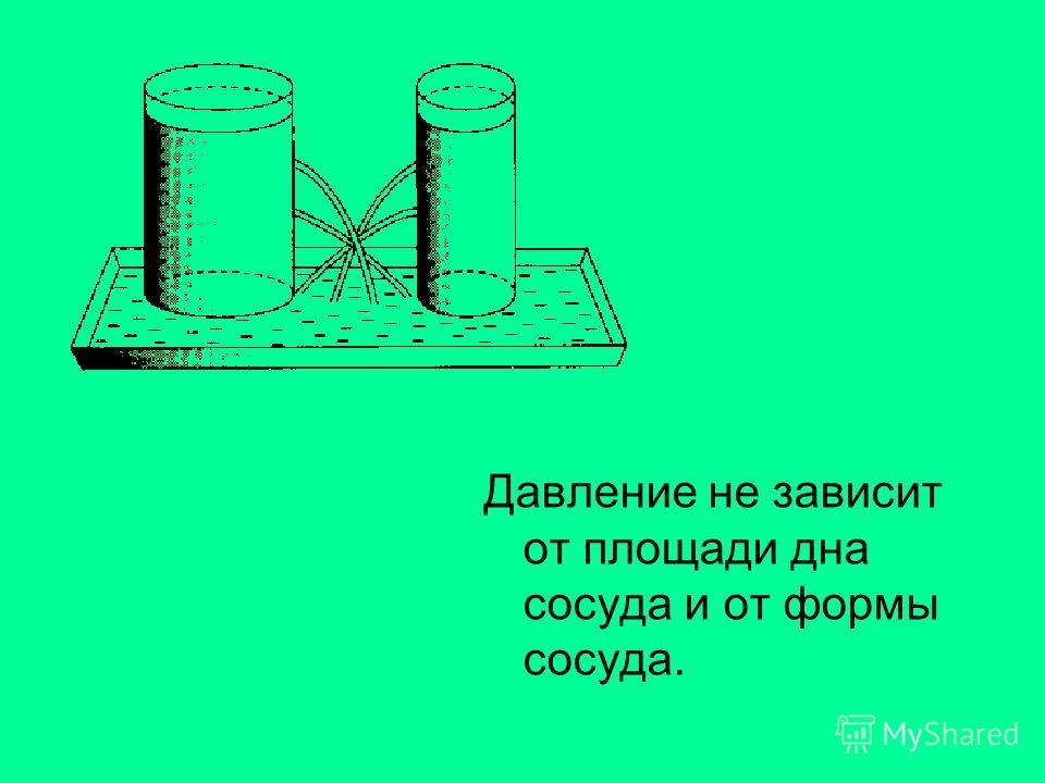 Давление не зависит от площади дна сосуда и от формы сосуда.