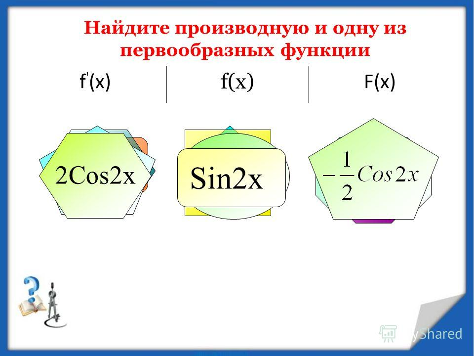 х Найдите производную и одну из первообразных функции f ' (x) f(x) F(x) 0 2х2х 2 х ln2 Sin2x 2Cos2x