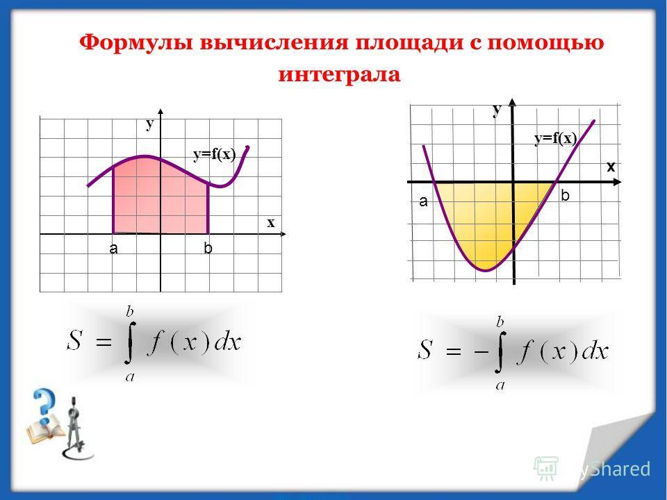 ab у=f(x) х у x у а b Формулы вычисления площади с помощью интеграла