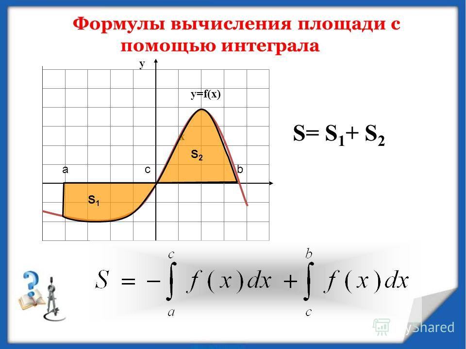 Формулы вычисления площади с помощью интеграла х S1S1 S2S2 acb у у=f(x) S= S 1 + S 2