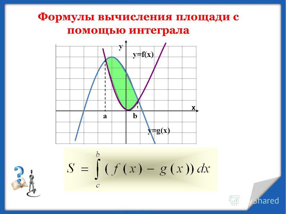 Формулы вычисления площади с помощью интеграла x у y=f(x) y=g(x) a b
